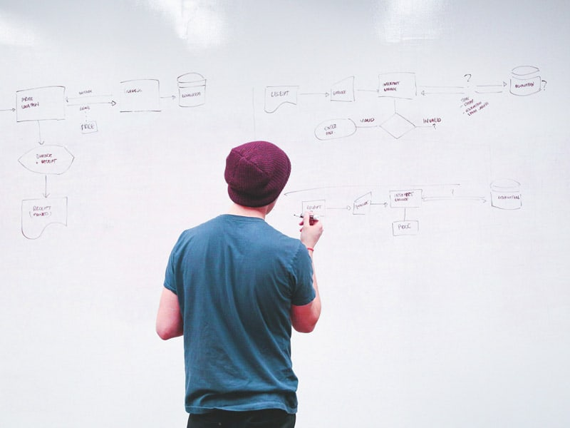 What is Growth Hacking and Why Does Startup Need A Growth Hacker?