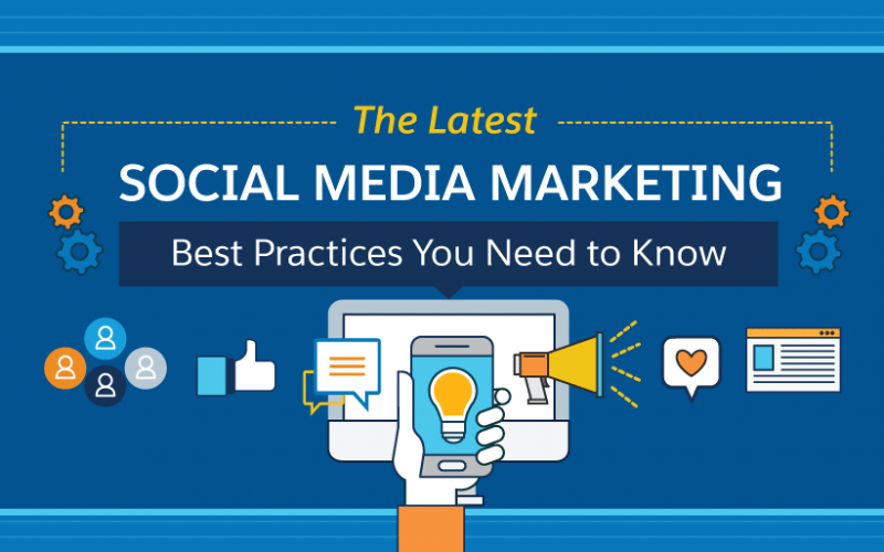 Infographic: The Latest Social Media Marketing Best Practices You Need to Know