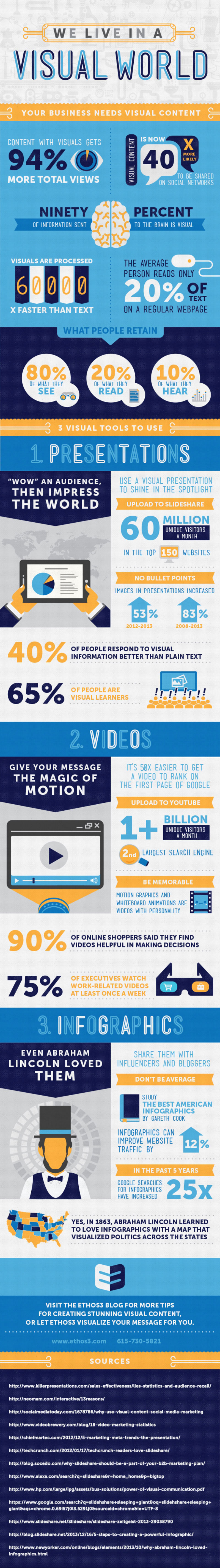 Infographic: Why Visual Design is Important
